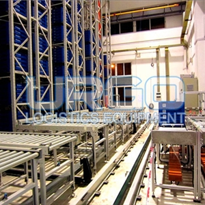 自动化立体仓库堆垛机控制系统的设计